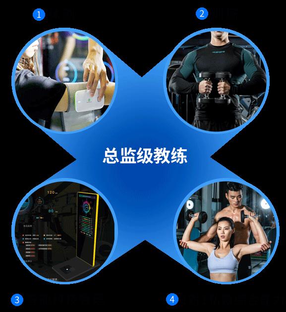 上海体适能总监级健身教练培训